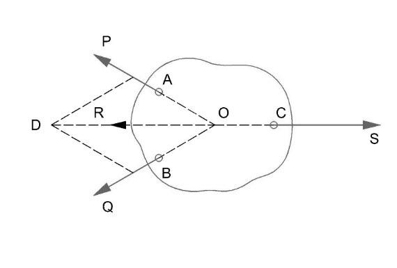 Diseño + Cálculo | ISOSTATIKA